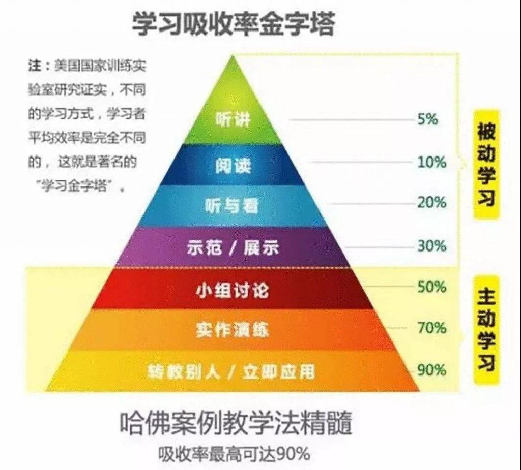 霍建铨:五种写作赚钱模式,你适合哪一种?